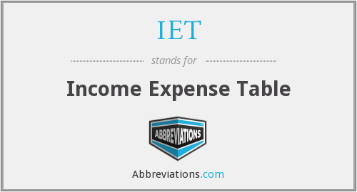 IET - Income Expense Table