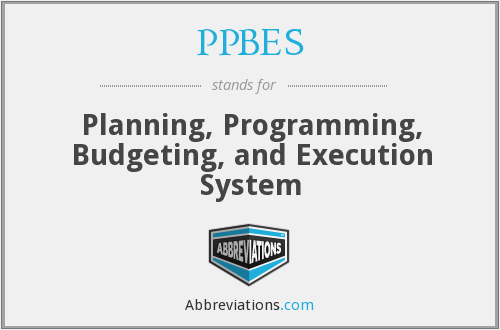 What does PPBES stand for?