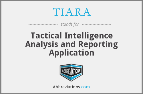 TIARA - Tactical Intelligence Analysis and Reporting Application