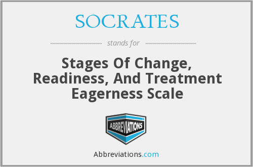 What does eagerness stand for?