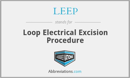 LEEP - Loop Electrical Excision Procedure