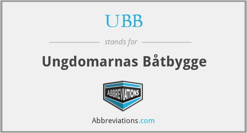 UBB - Ungdomarnas Båtbygge