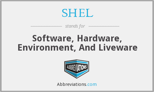 SHEL - Software, Hardware, Environment, And Liveware