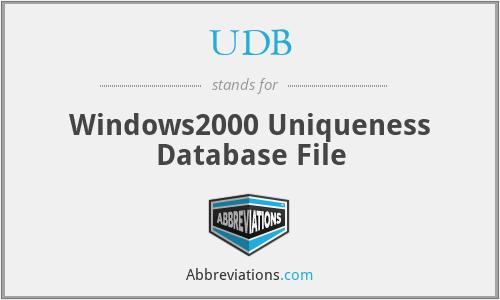 UDB - Windows2000 Uniqueness Database File
