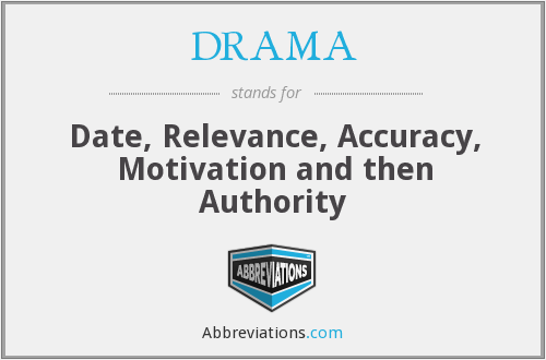 DRAMA - Date, Relevance, Accuracy, Motivation and then Authority