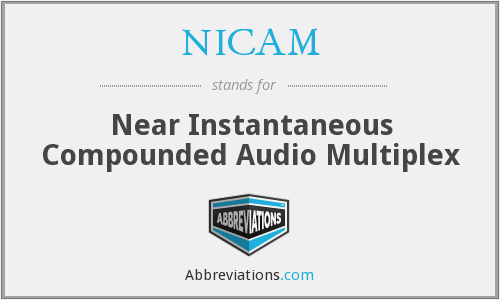 NICAM - Near Instantaneous Compounded Audio Multiplex