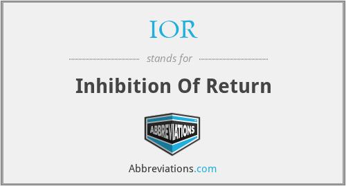 IOR - Inhibition Of Return