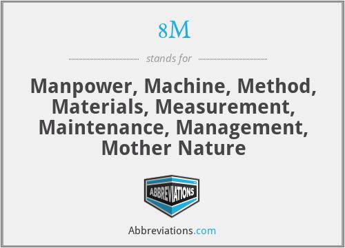8M - Manpower, Machine, Method, Materials, Measurement, Maintenance, Management, Mother Nature