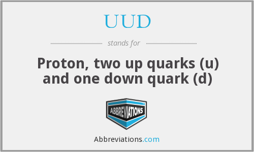 UUD - Proton, two up quarks (u) and one down quark (d)