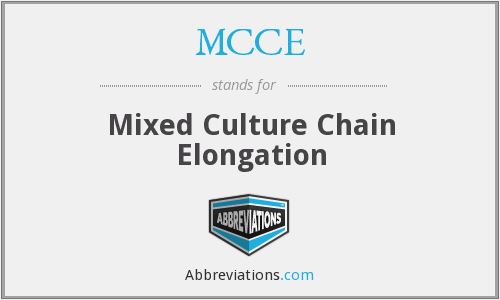 MCCE - Mixed Culture Chain Elongation