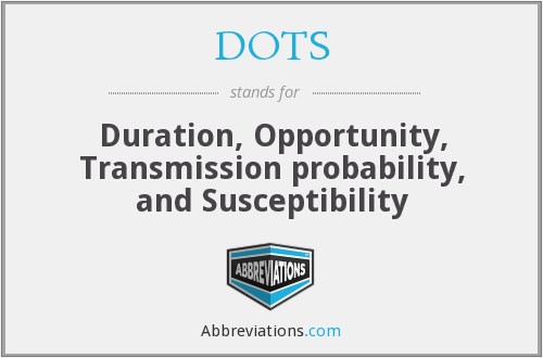 What does duration stand for? — Page #5