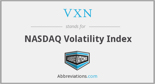 VXN - NASDAQ Volatility Index
