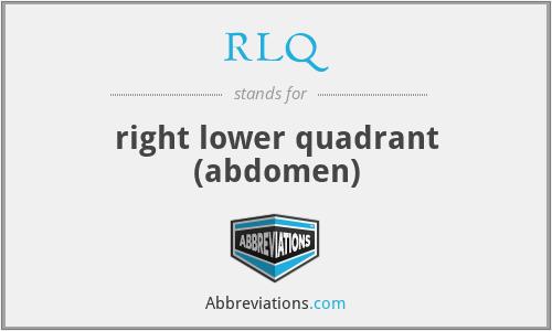 RLQ - right lower quadrant (abdomen)