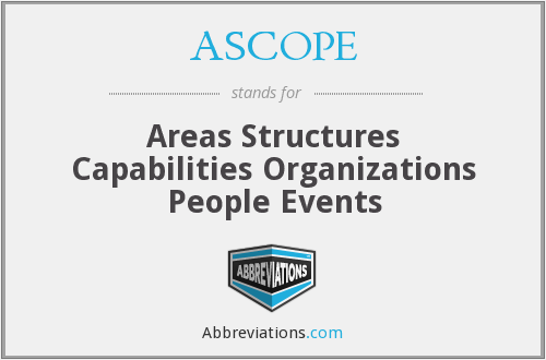ASCOPE - Areas Structures Capabilities Organizations People Events
