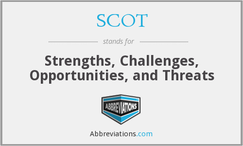SCOT - Strengths, Challenges, Opportunities, and Threats