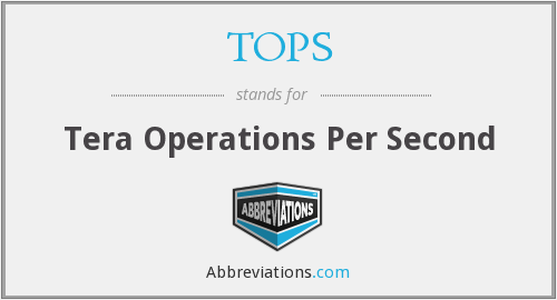 TOPS - Tera Operations Per Second