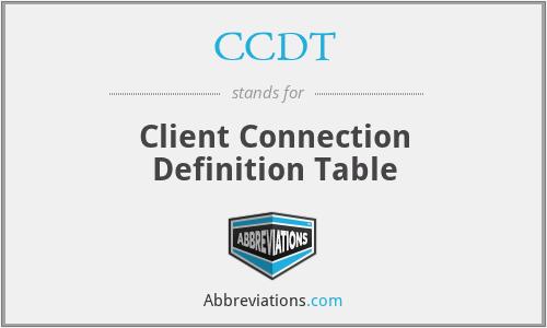 CCDT - Client Connection Definition Table