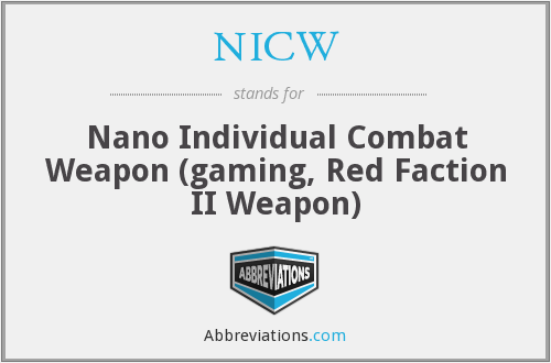 What does NICW stand for?