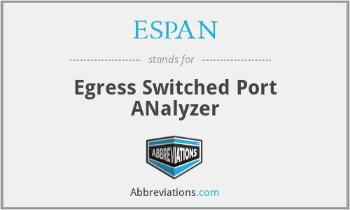 ESPAN - Egress Switched Port ANalyzer
