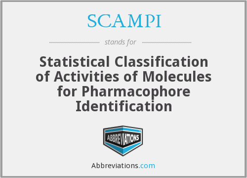 SCAMPI - Statistical Classification of Activities of Molecules for Pharmacophore Identification