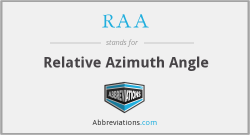 RAA - Relative Azimuth Angle