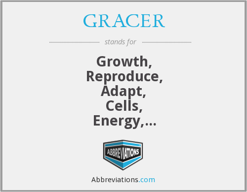 What does GRACER stand for?