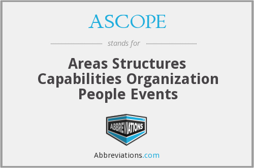 ASCOPE - Areas Structures Capabilities Organization People Events