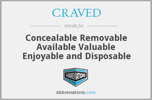 What does CRAVED stand for?