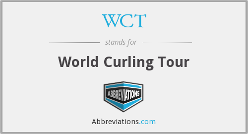 What does curling stand for?