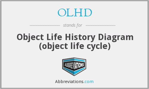 What does OLHD stand for?
