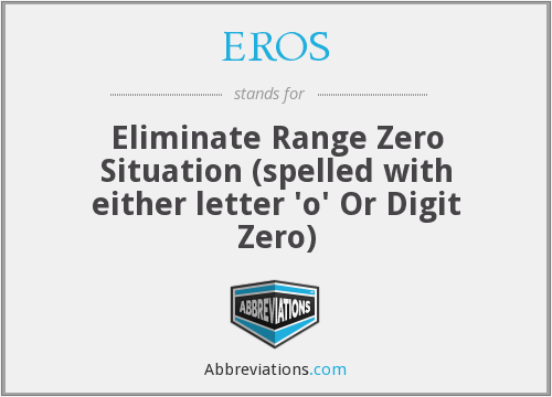 EROS - Eliminate Range Zero Situation (spelled with either letter 'o' Or Digit Zero)