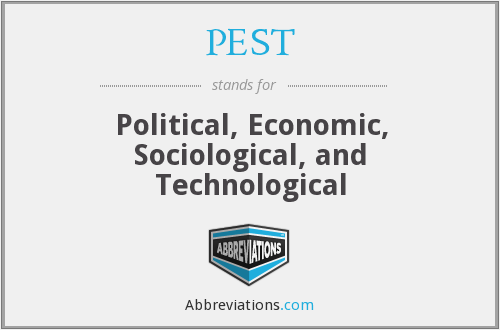PEST - Political, Economic, Sociological, and Technological