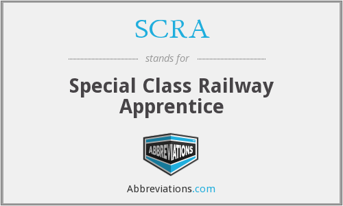 What does SCRA stand for?