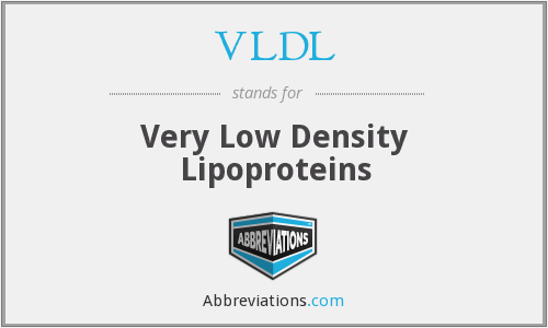VLDL - Very Low Density Lipoproteins