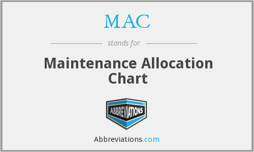 MAC - Maintenance Allocation Chart