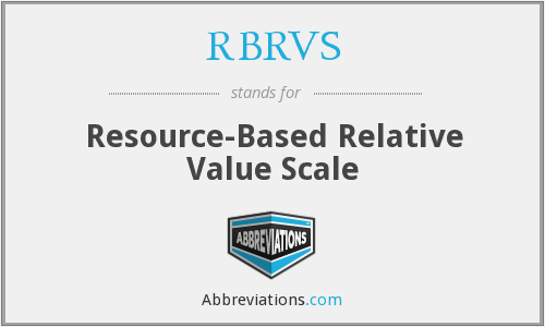 RBRVS - Resource-Based Relative Value Scale