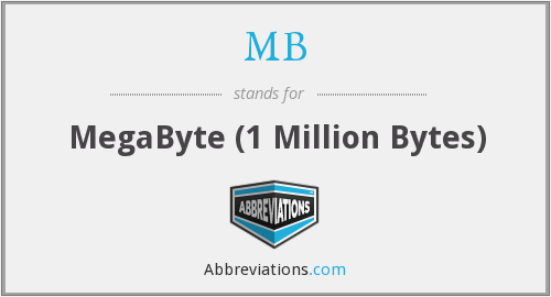 MB - MegaByte (1 Million Bytes)