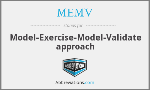 What does MEMV stand for?