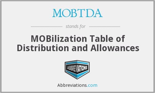 MOBTDA - MOBilization Table of Distribution and Allowances