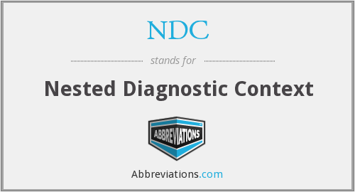 NDC - Nested Diagnostic Context