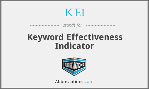KEI - Keyword Effectiveness Indicator