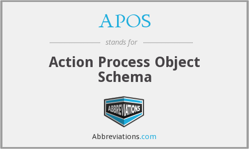 APOS - Action Process Object Schema