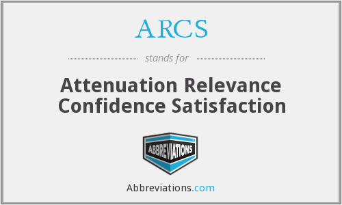 ARCS - Attenuation Relevance Confidence Satisfaction