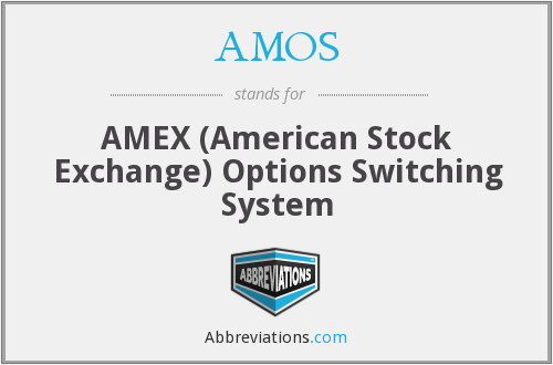 AMOS - AMEX (American Stock Exchange) Options Switching System