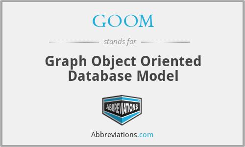 GOOM - Graph Object Oriented Database Model
