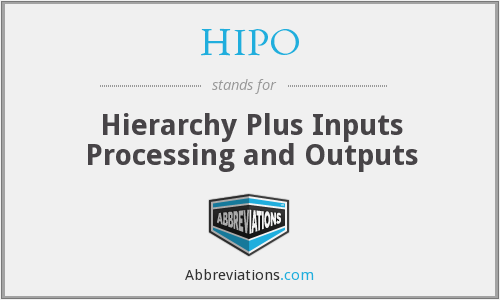 HIPO - Hierarchy Plus Inputs Processing and Outputs