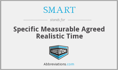 SMART - Specific Measurable Agreed Realistic Time