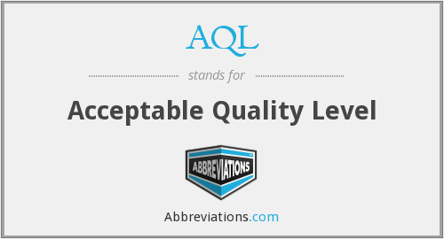 AQL - Acceptable Quality Level