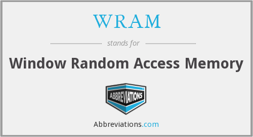 WRAM - Window Random Access Memory