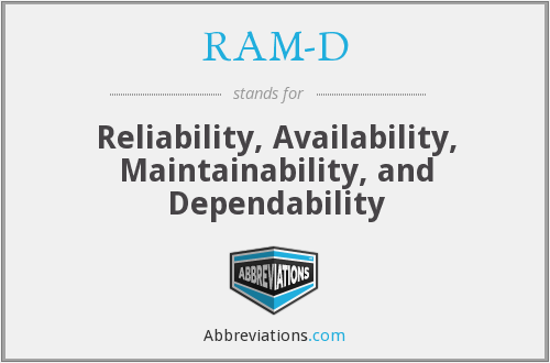 What does RAM-D stand for?